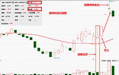 杨凯-回调完毕-剑桥科技-3个交易日-涨幅26.08%