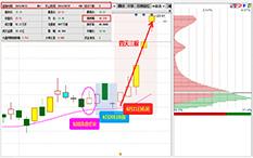 杨凯-短期洗盘制-泰晶科技-5个交易日-涨幅44%