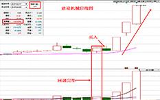 杨凯-短线洗盘-建设机械-4个交易日-涨幅30.50%