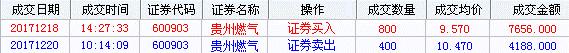 贵州燃气.png